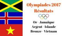 Olympiades 2017 – Résultats