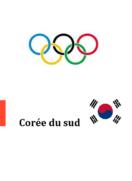Équipes Olympiades 2019